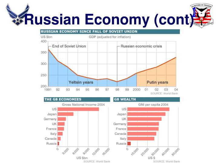 Russian Economy (cont)