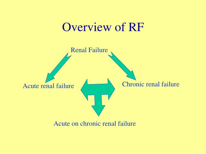 Overview of RF