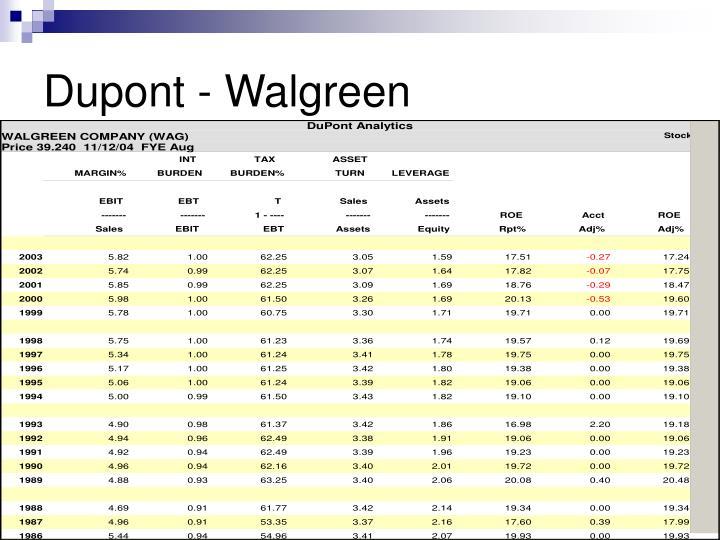 Dupont - Walgreen