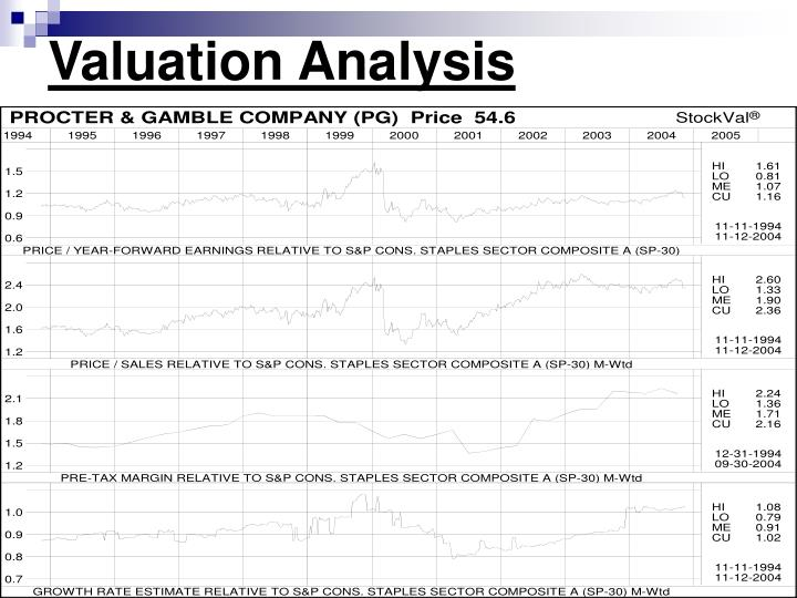 Valuation Analysis