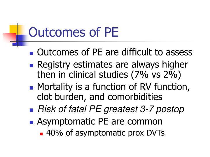 Outcomes of PE