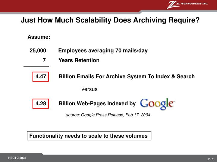 Just How Much Scalability Does Archiving Require?