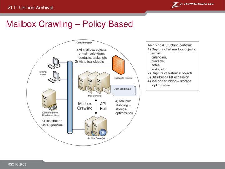 Mailbox Crawling – Policy Based