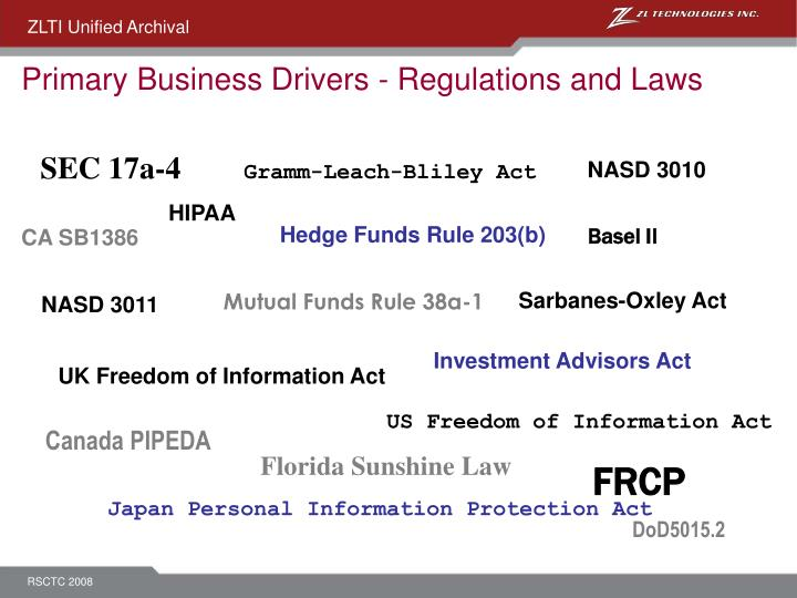 Primary Business Drivers - Regulations and Laws