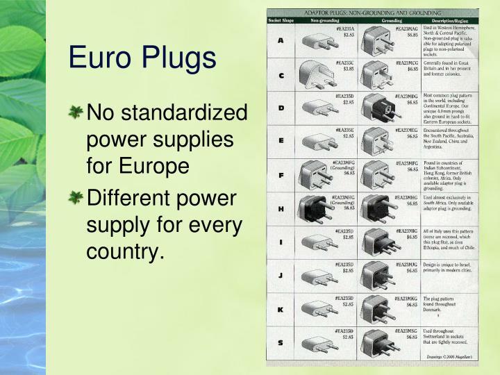 Euro Plugs