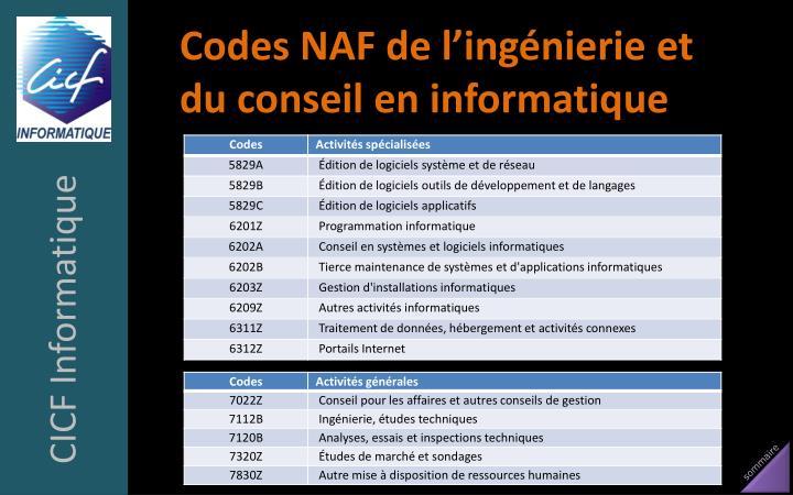 Codes NAF de l'ingénierie et