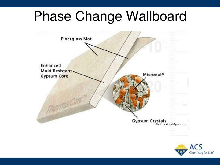 Phase Change Wallboard