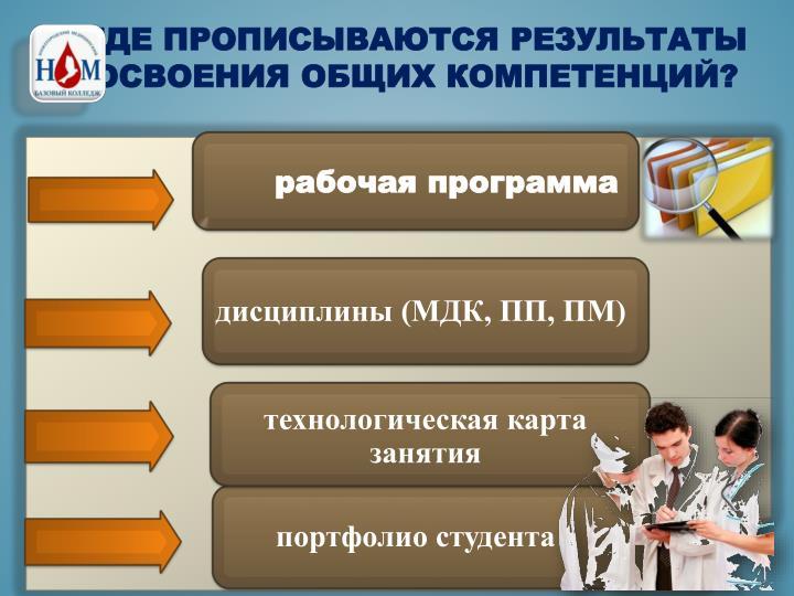 Где прописываются результаты  освоения общих компетенций?