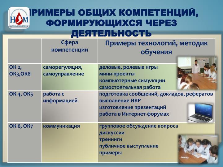 Примеры общих компетенций, формирующихся через деятельность