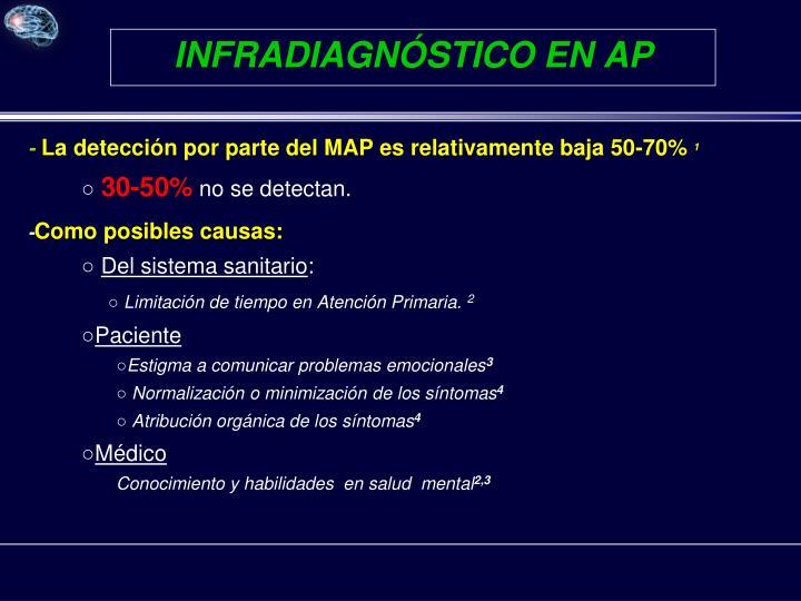 INFRADIAGNÓSTICO EN AP