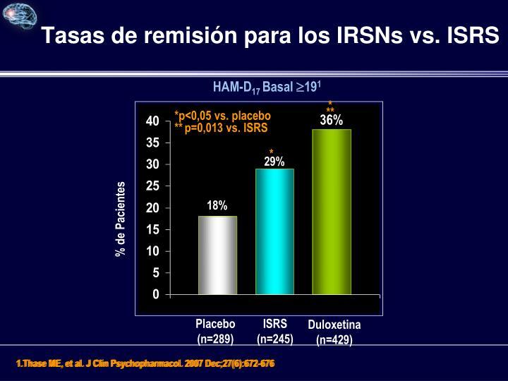 Tasas de remisión para los IRSNs vs. ISRS