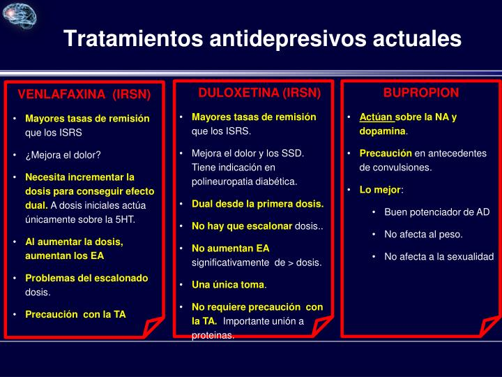 Tratamientos antidepresivos actuales