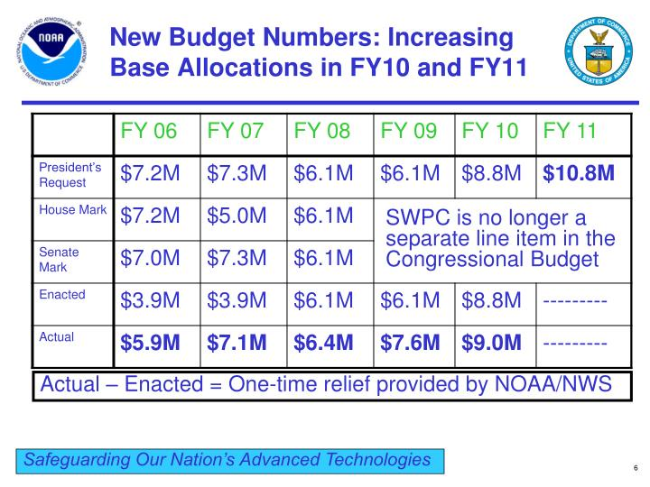 New Budget Numbers: Increasing Base Allocations in FY10 and FY11