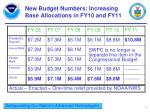 new budget numbers increasing base allocations in fy10 and fy11