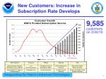 new customers increase in subscription rate develops