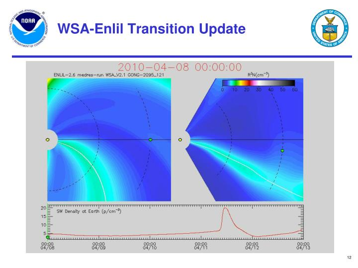 WSA-Enlil Transition Update