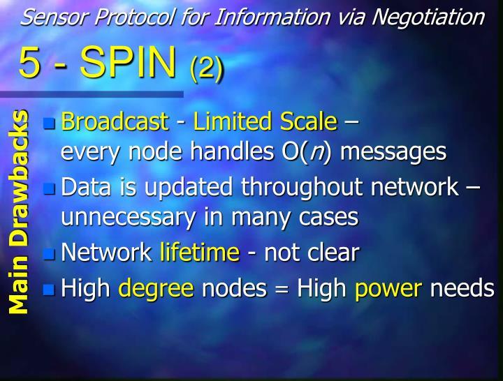 Sensor Protocol for Information via Negotiation