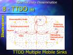 ttdd multiple mobile sinks