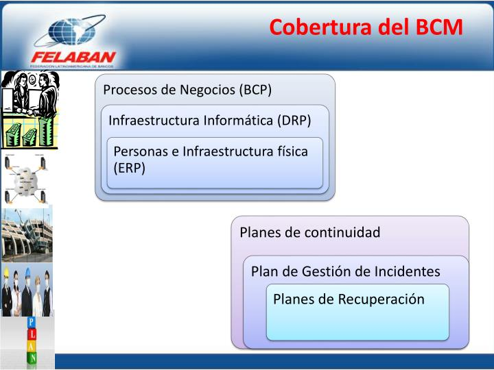 Cobertura del BCM