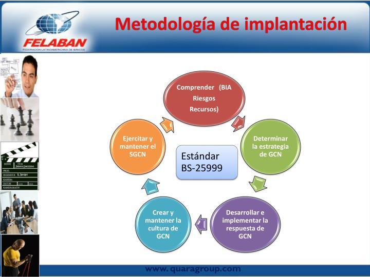 Metodología de implantación