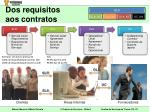 dos requisitos aos contratos