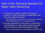 role of the technical standard for water table monitoring