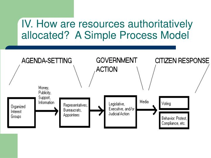 IV. How are resources authoritatively allocated?  A Simple Process Model