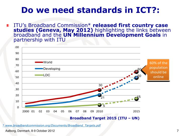 Do we need standards in ICT?: