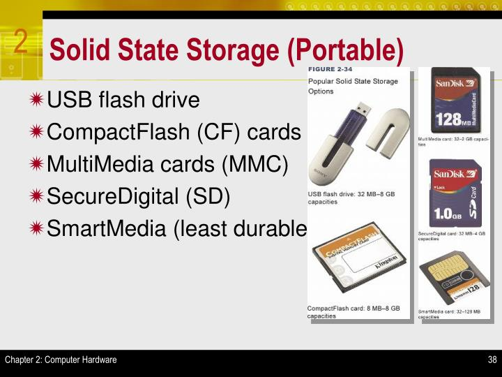 Solid State Storage (Portable)