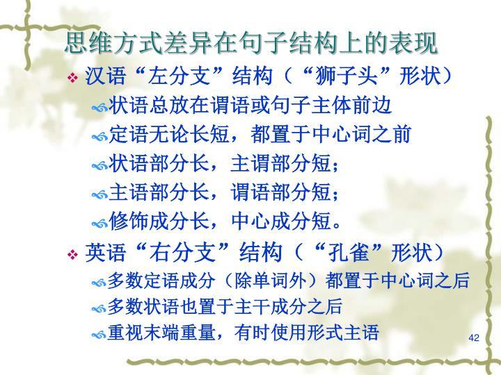 思维方式差异在句子结构上的表现