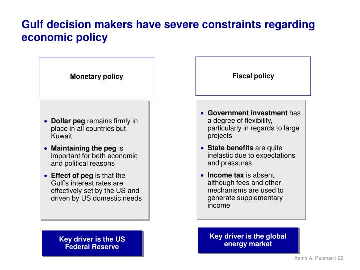 Gulf decision makers have severe constraints regarding economic policy