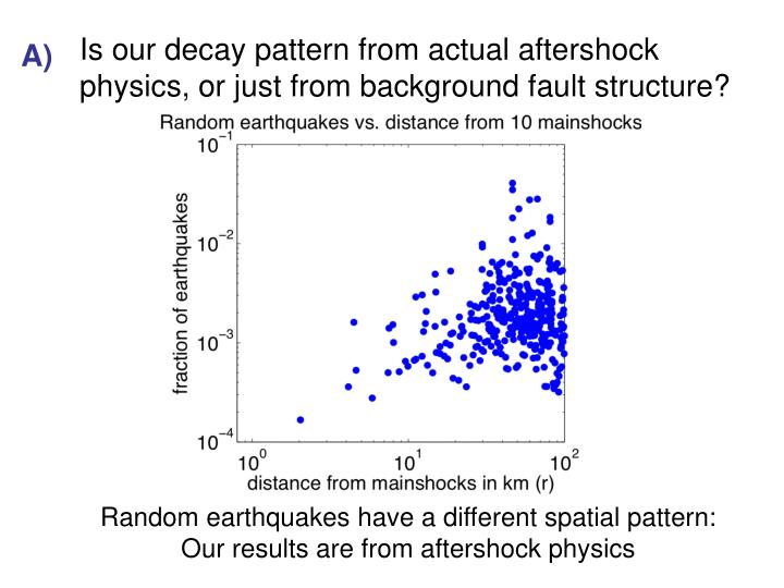 Is our decay pattern from actual aftershock physics, or just from background fault structure?