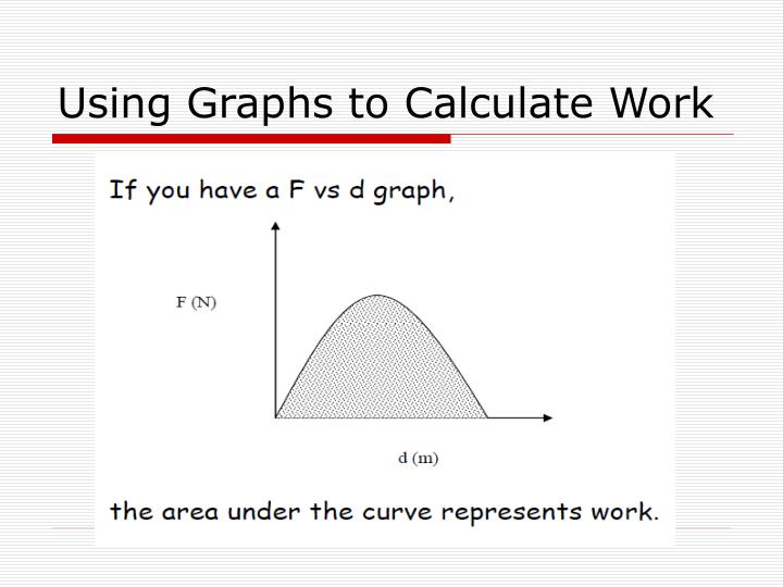 Using Graphs to Calculate Work