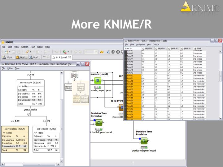 More KNIME/R