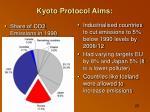 kyoto protocol aims1