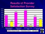 results of provider satisfaction survey