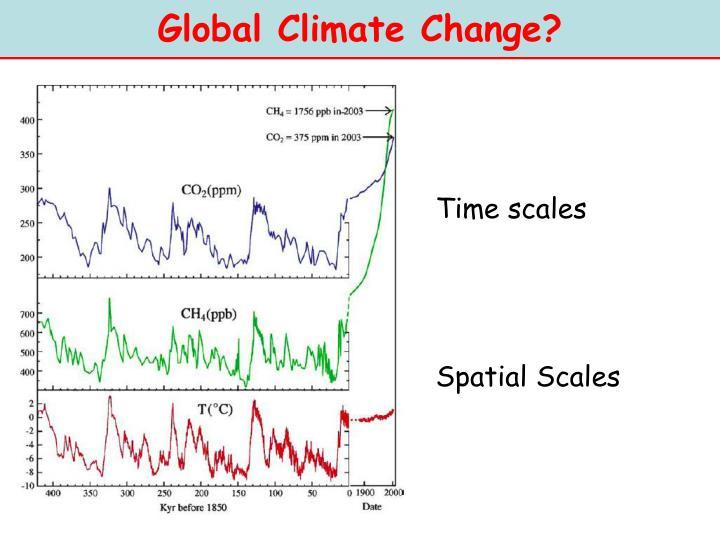 Global Climate Change?