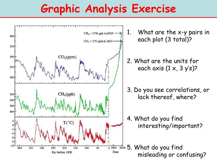 Graphic Analysis Exercise
