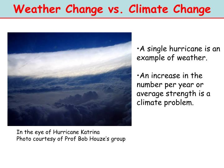 Weather Change vs. Climate Change