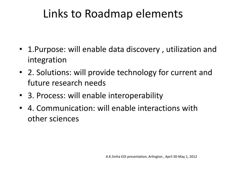 Links to Roadmap elements