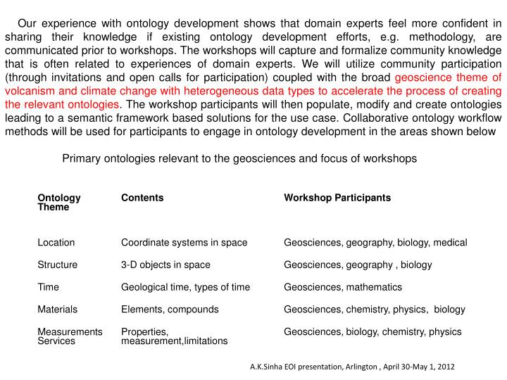 Our experience with ontology development shows that domain experts feel more confident in sharing their knowledge if existing ontology development efforts, e.g. methodology, are communicated prior to workshops. The workshops will capture and formalize community knowledge that is often related to experiences of domain experts. We will utilize community participation (through invitations and open calls for participation) coupled with the broad