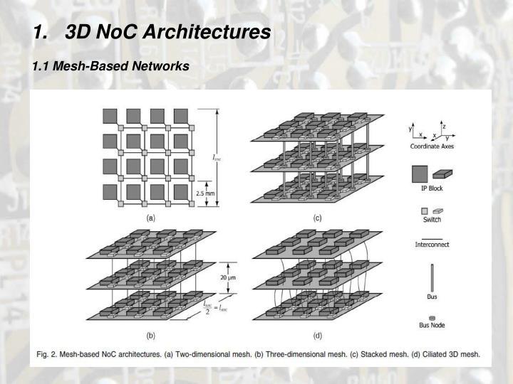 1.   3D NoC Architectures
