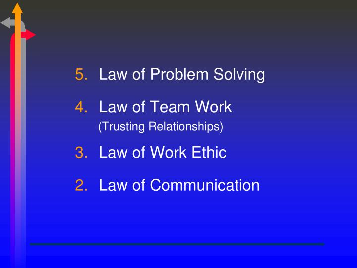 Law of Problem Solving