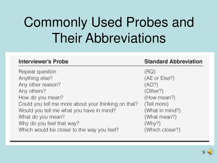 Commonly Used Probes and Their Abbreviations