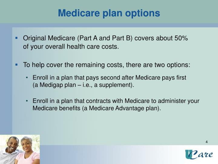 Medicare plan options