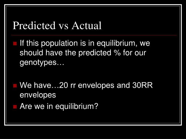 Predicted vs Actual