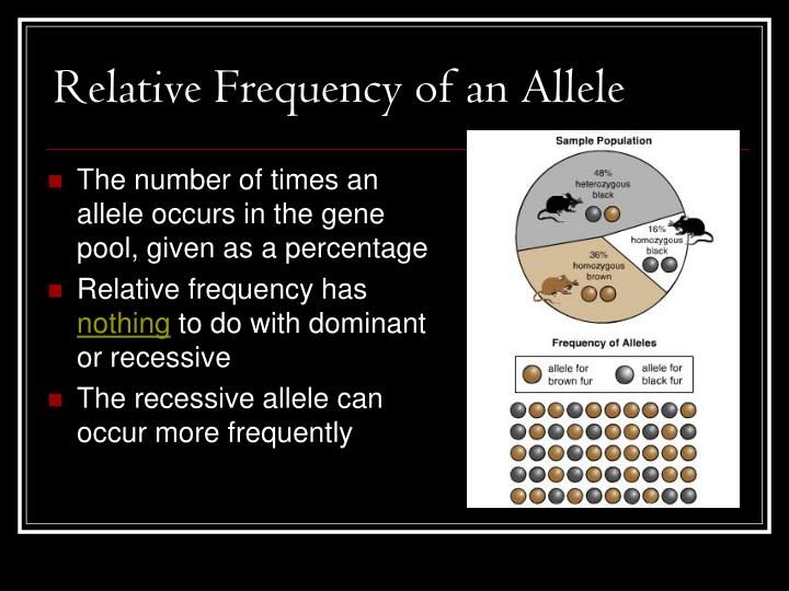 Relative Frequency of an Allele