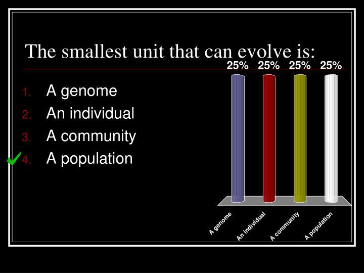 The smallest unit that can evolve is: