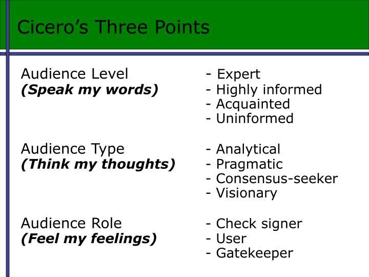 Cicero's Three Points