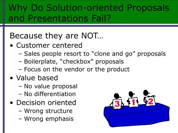 Why do solution oriented proposals and presentations fail